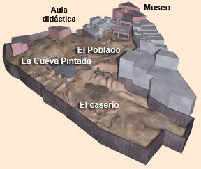 Visita virtual a la Cueva Pintada de Gáldar