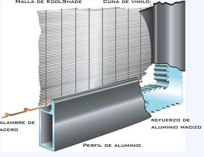 Para leer y ver turc n ecologistas en acci n for Ver precios de ventanas de aluminio